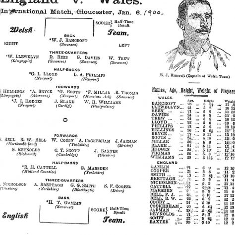Teamsheet for the 1900 Elngland v. Wales match at Kingsholm