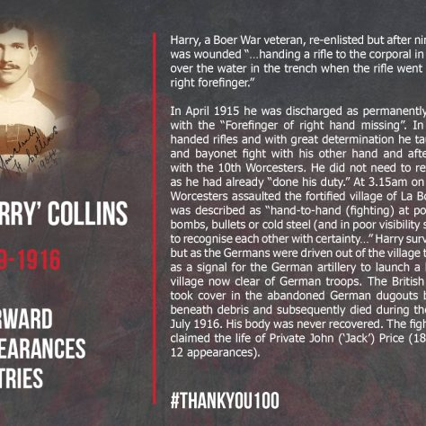Henry (Harry) Collins 1879-1916 | Gloucester Rugby