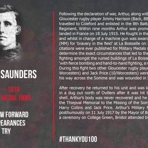 Arthur Saunders  1891-1916 | Gloucester Rugby
