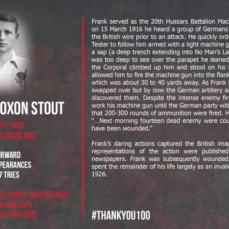 Frank Moxon Stout  1877-1926 | Gloucester Rugby