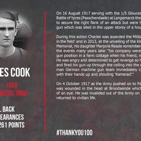 Charles Cook  1887-1959 | Gloucester Rugby