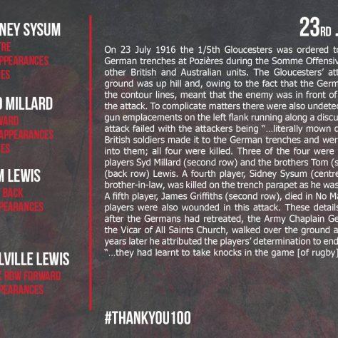 Sidney Sysum, Syd Millard, Tom Lewis, Melville Lewis | Gloucester Rugby