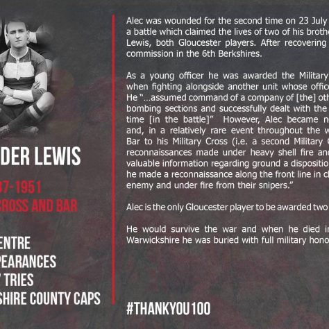 Alexander Lewis 1887-1951 | Gloucester Rugby