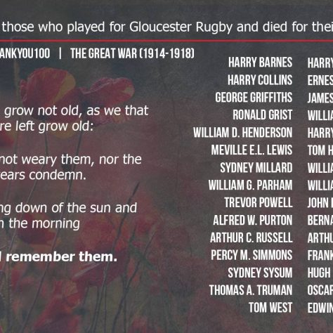 The Fallen Gloucester Players | Gloucester Rugby